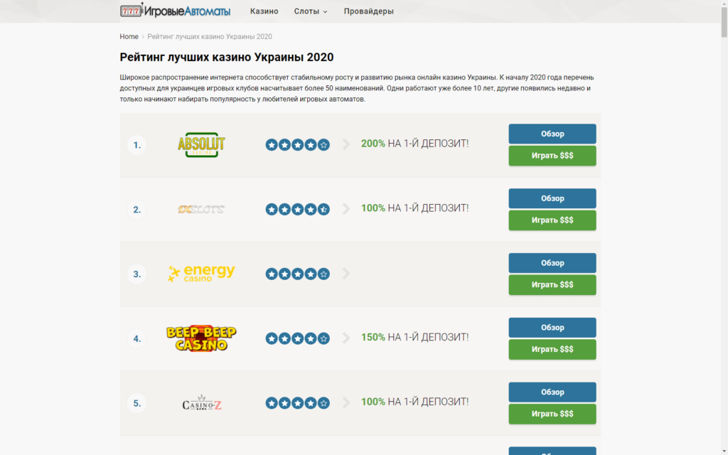 Як вибирали найкращі казино України ?